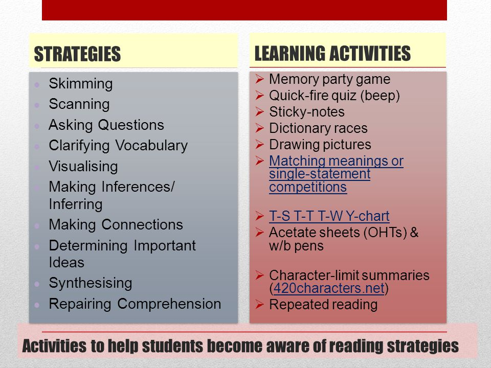 Activities to help students become aware of reading strategies