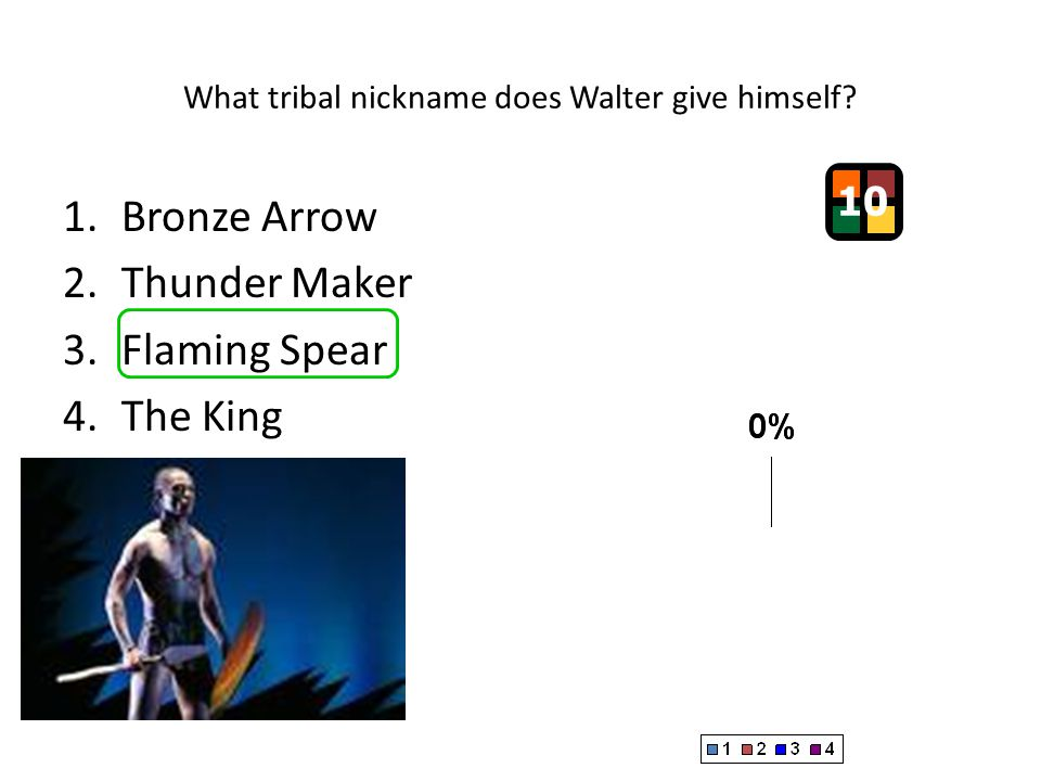 What tribal nickname does Walter give himself