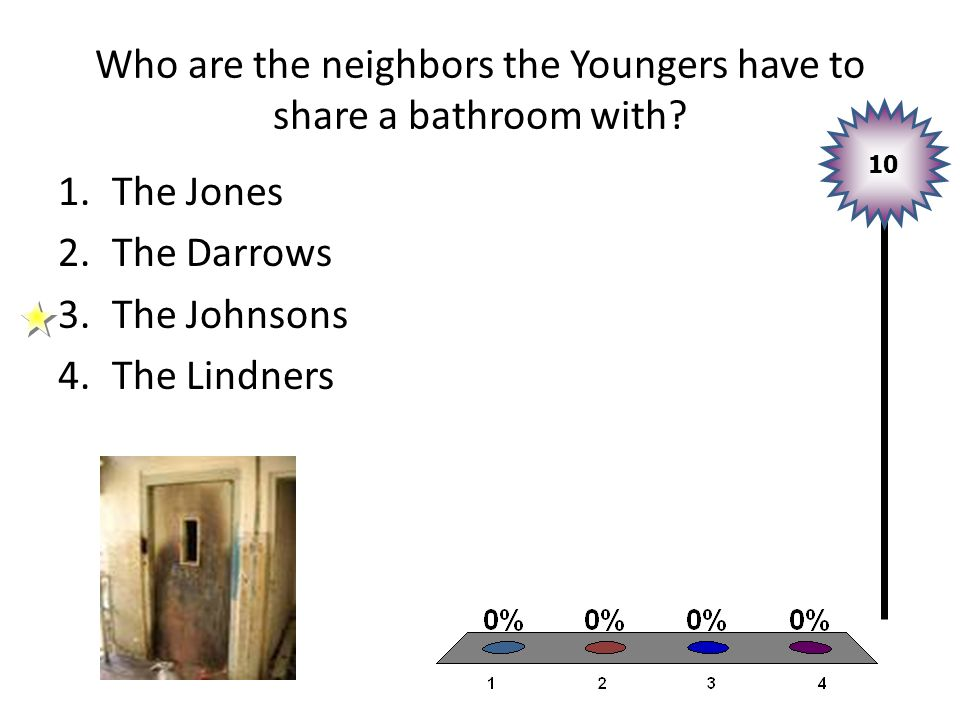 Who are the neighbors the Youngers have to share a bathroom with