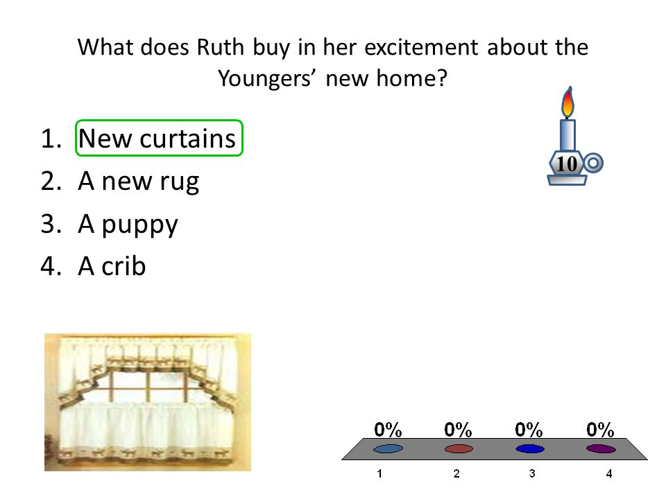 What does Ruth buy in her excitement about the Youngers' new home