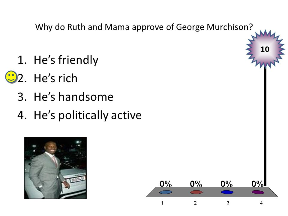 Why do Ruth and Mama approve of George Murchison