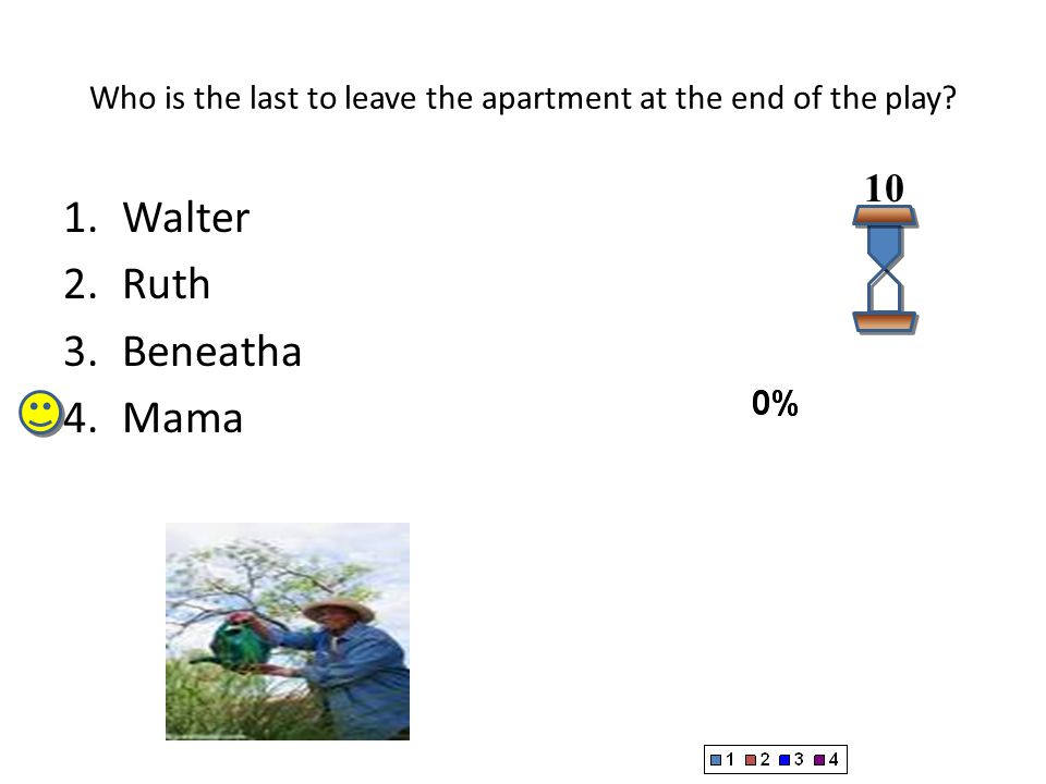 Who is the last to leave the apartment at the end of the play