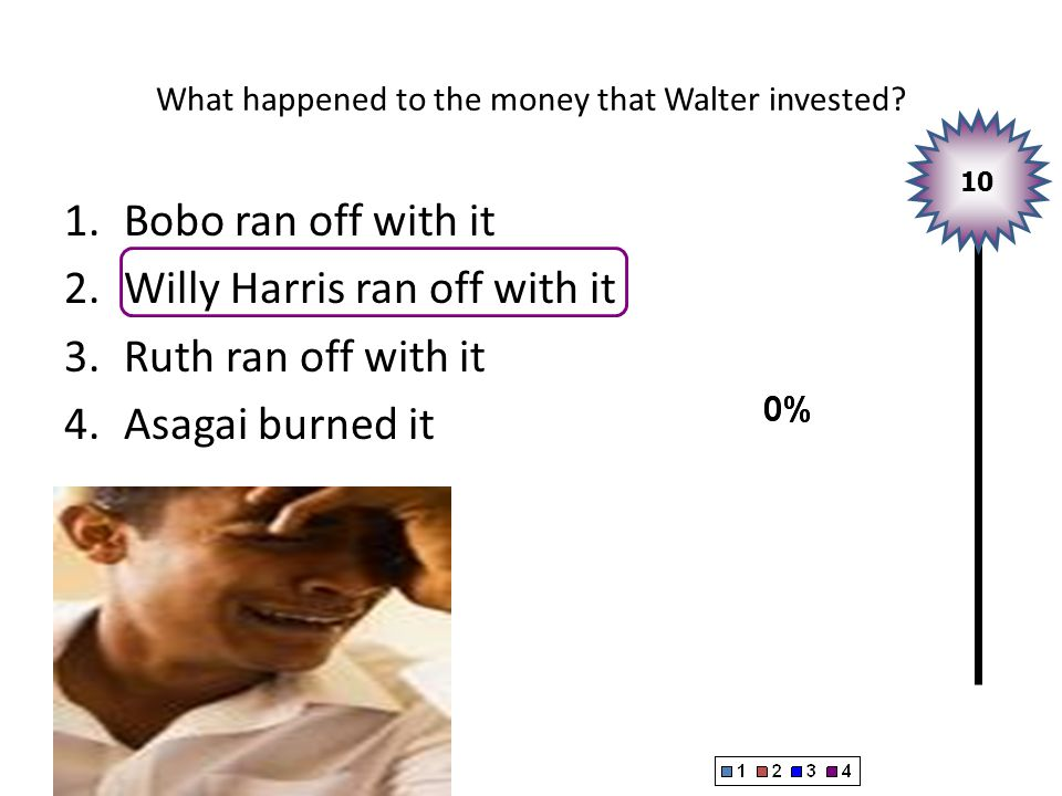 What happened to the money that Walter invested