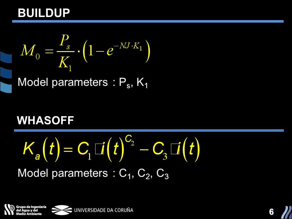 BUILDUP Model parameters : Ps, K1 Model parameters : C1, C2, C3