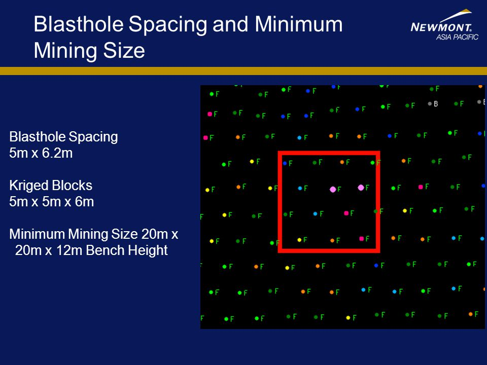 Blasthole Spacing and Minimum Mining Size