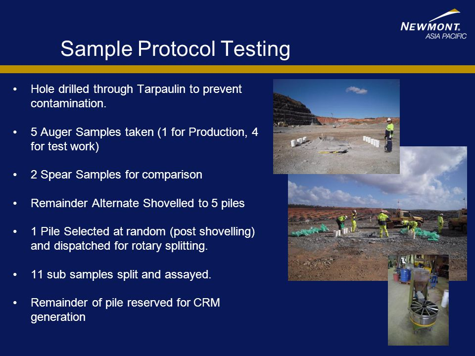 Sample Protocol Testing