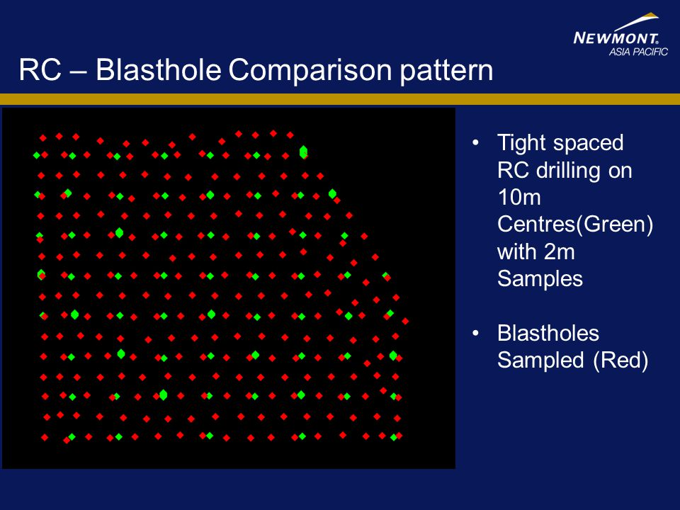 RC – Blasthole Comparison pattern