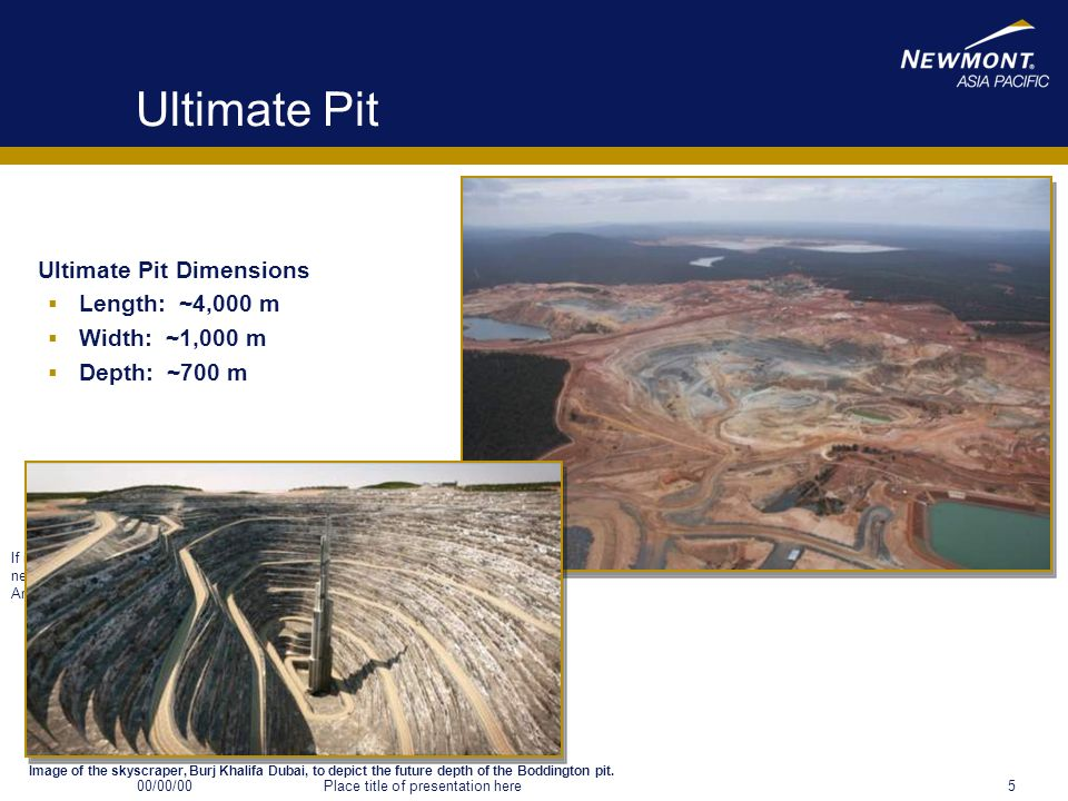 Ultimate Pit Ultimate Pit Dimensions Length: ~4,000 m Width: ~1,000 m