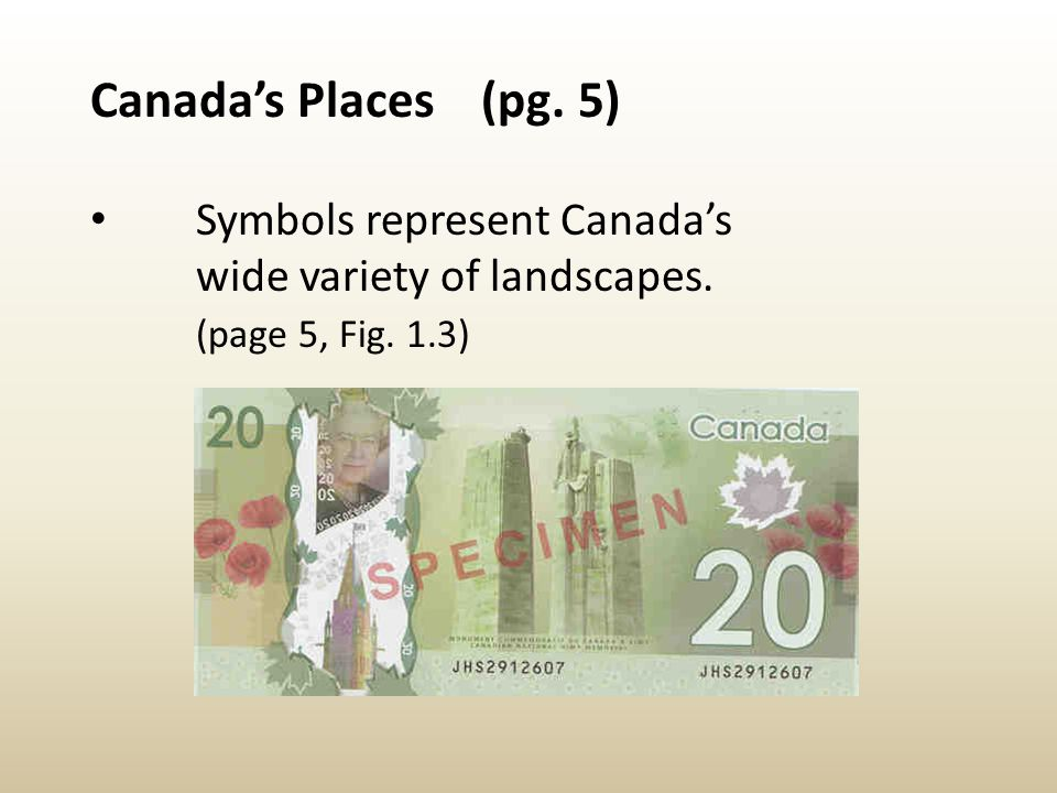 Canada's Places (pg. 5) Symbols represent Canada's wide variety of landscapes.