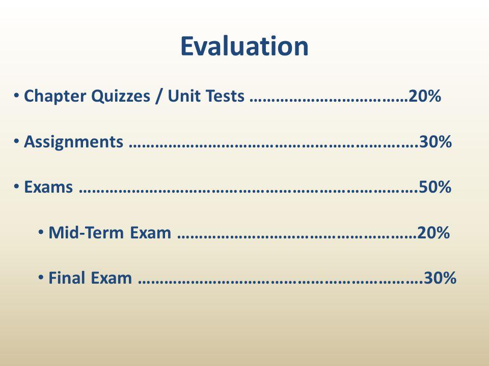 Evaluation Chapter Quizzes / Unit Tests ………………………………20%