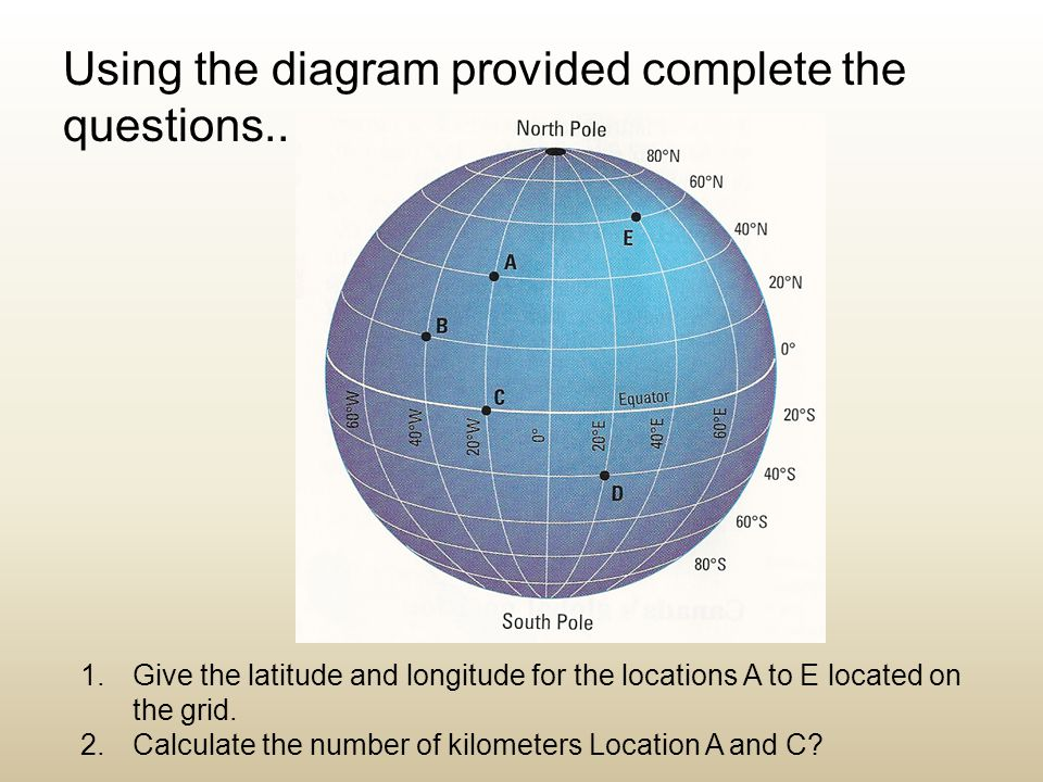Using the diagram provided complete the questions..