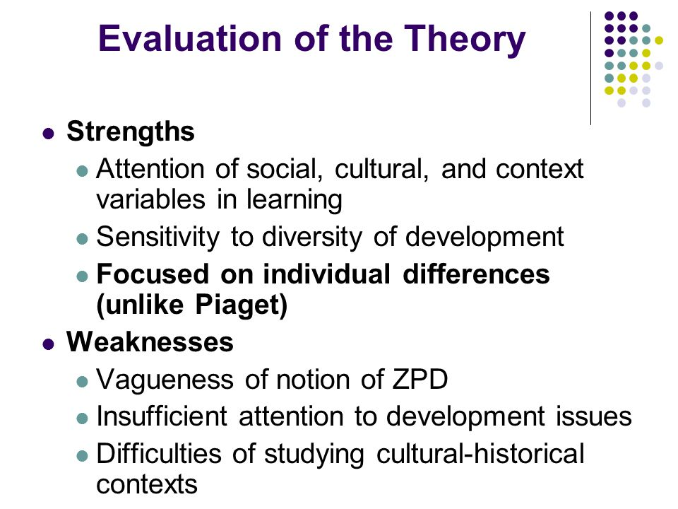 Evaluation of the Theory