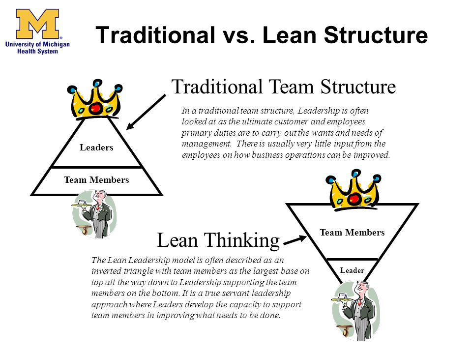 Traditional vs. Lean Structure