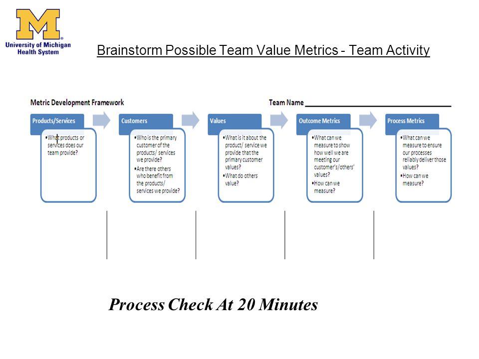 Brainstorm Possible Team Value Metrics - Team Activity