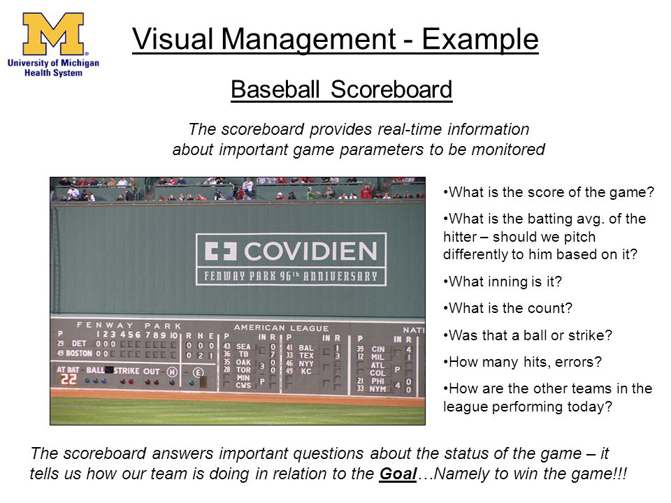 Visual Management - Example