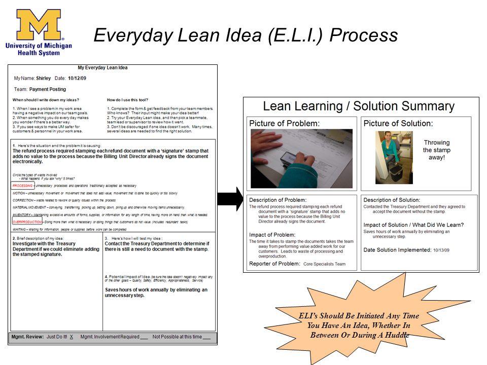 Everyday Lean Idea (E.L.I.) Process