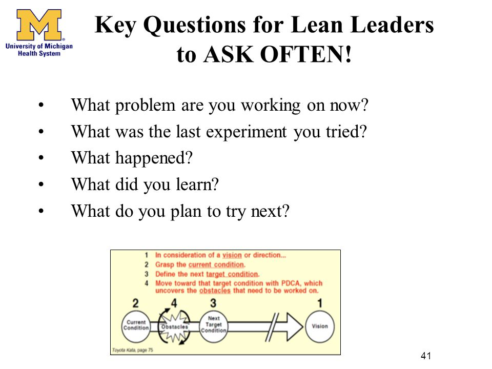 Key Questions for Lean Leaders to ASK OFTEN!