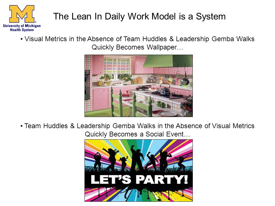 The Lean In Daily Work Model is a System