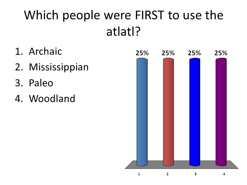 Which people were FIRST to use the atlatl