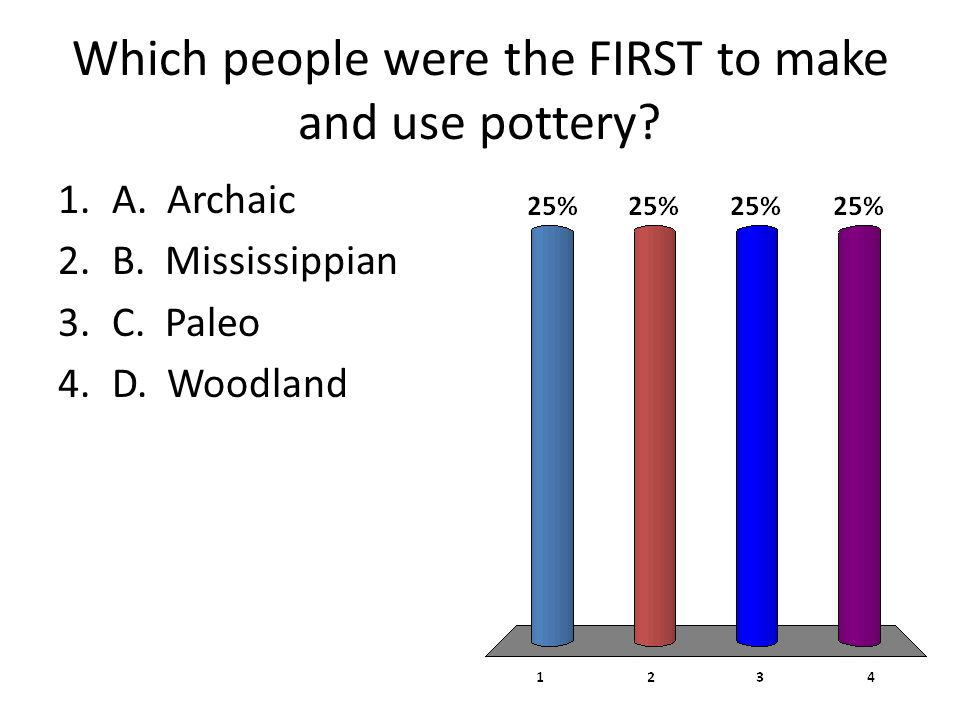 Which people were the FIRST to make and use pottery