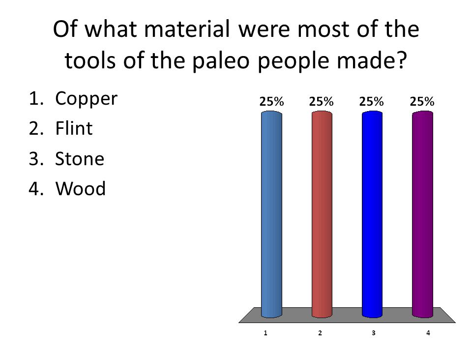 Of what material were most of the tools of the paleo people made