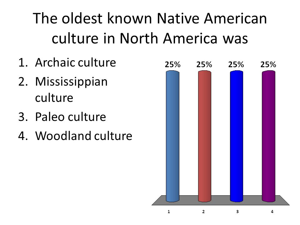 The oldest known Native American culture in North America was