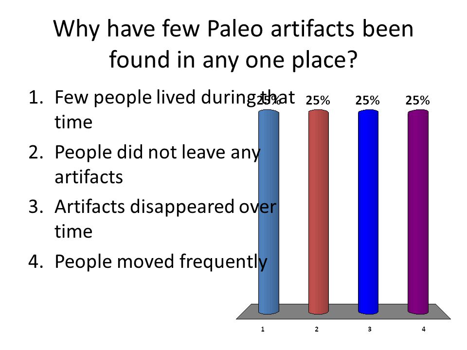 Why have few Paleo artifacts been found in any one place