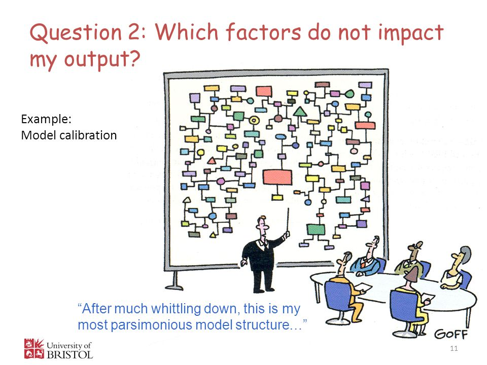 Question 2: Which factors do not impact my output