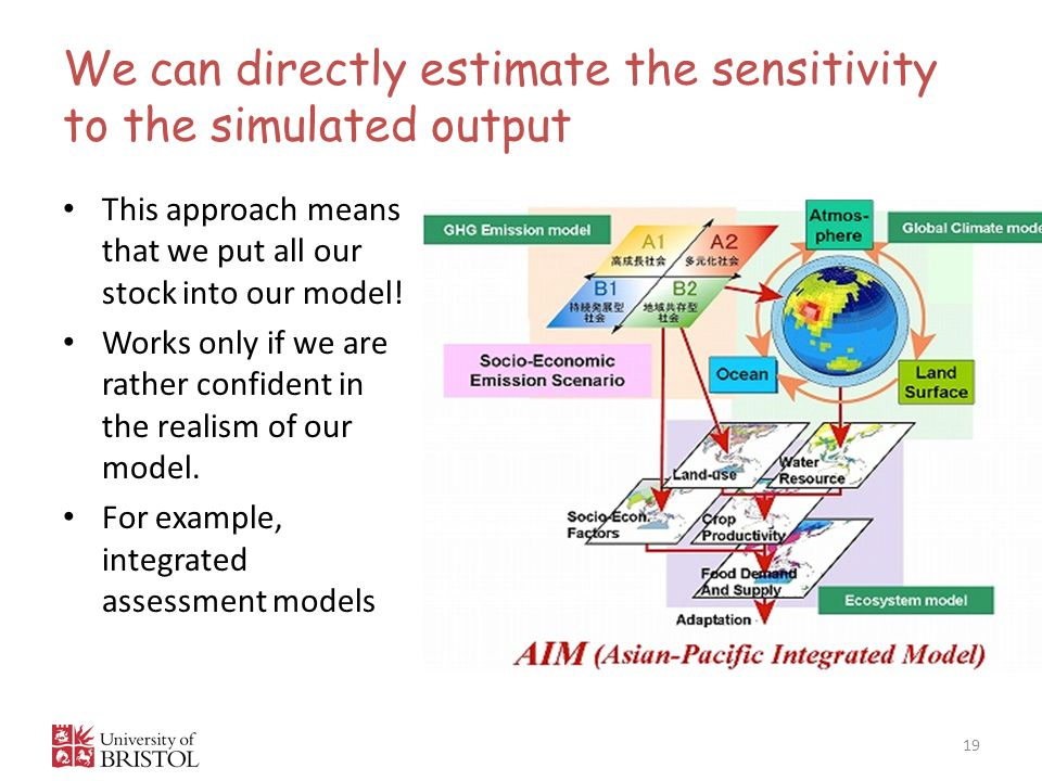 We can directly estimate the sensitivity to the simulated output