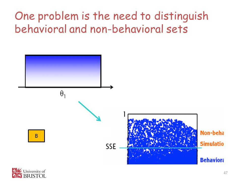 One problem is the need to distinguish behavioral and non-behavioral sets