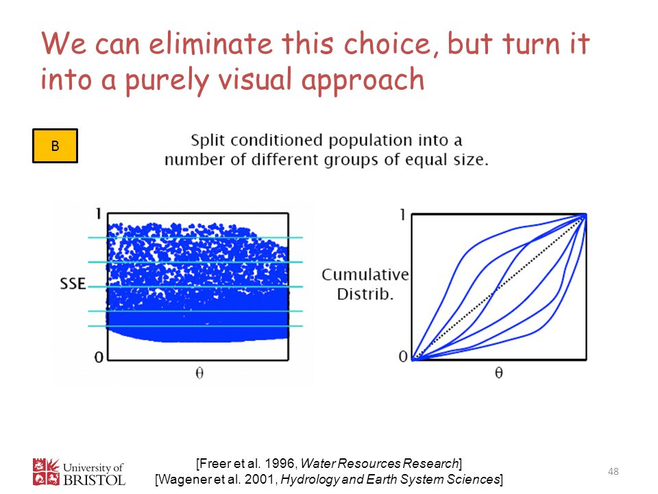 We can eliminate this choice, but turn it into a purely visual approach