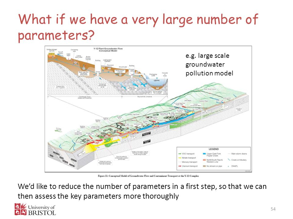What if we have a very large number of parameters