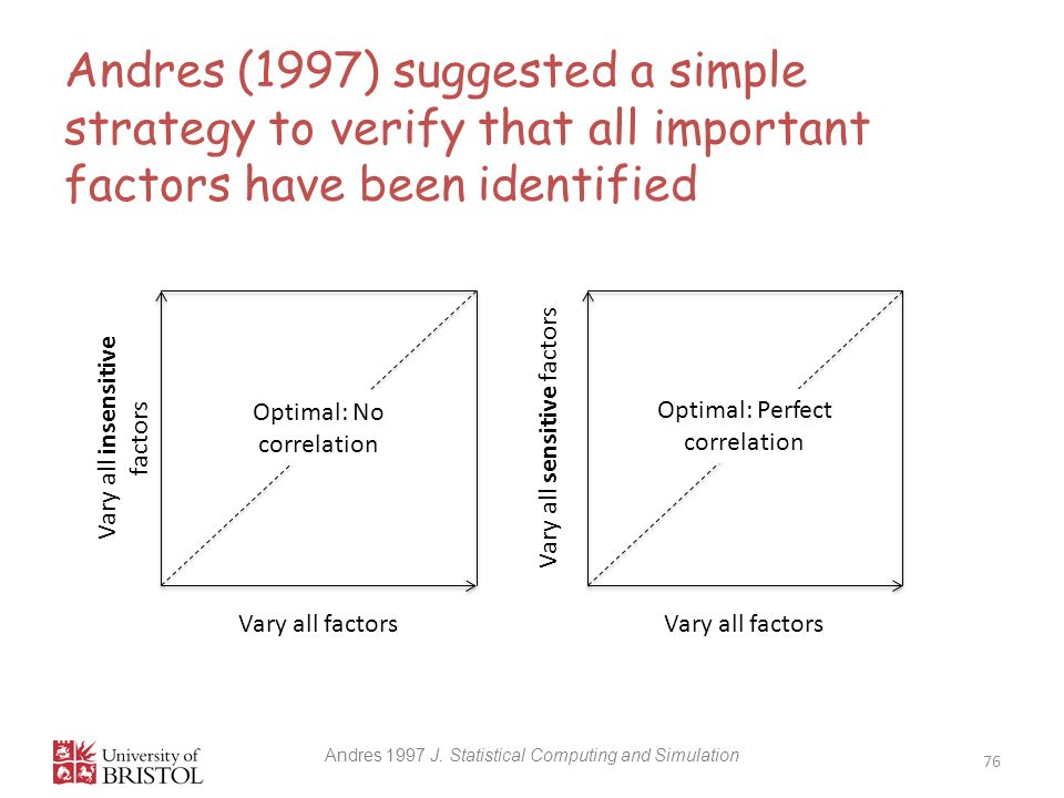 Andres (1997) suggested a simple strategy to verify that all important factors have been identified