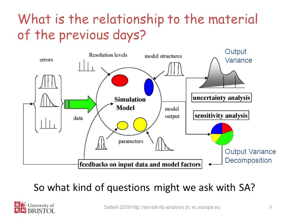 What is the relationship to the material of the previous days
