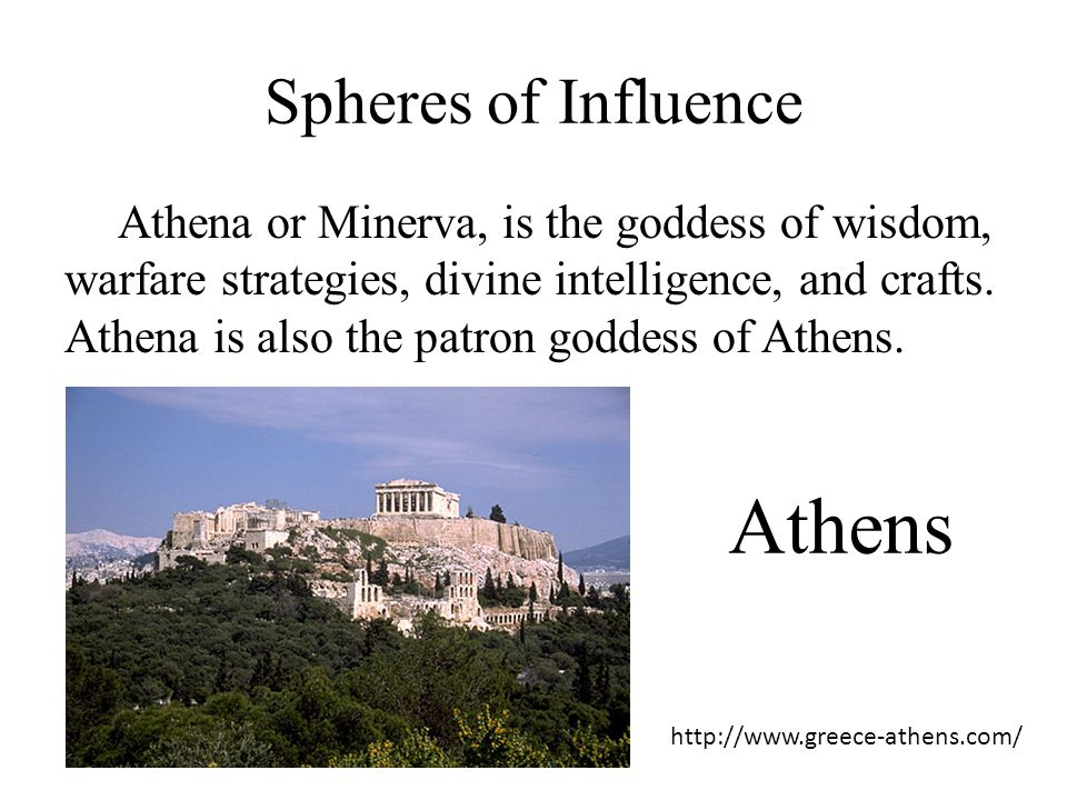 Athens Spheres of Influence
