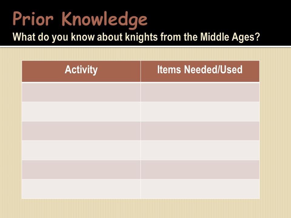 Prior Knowledge What do you know about knights from the Middle Ages