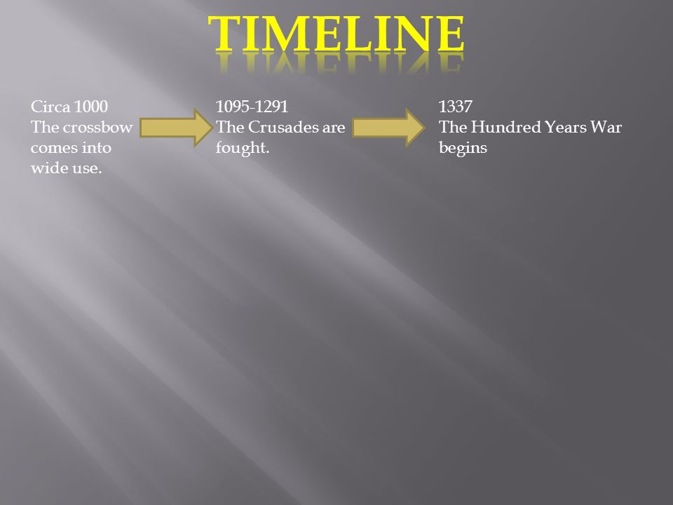 timeline Circa 1000 The crossbow comes into wide use. 1095-1291