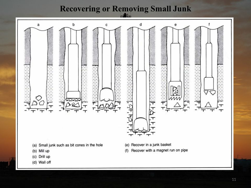 Recovering or Removing Small Junk