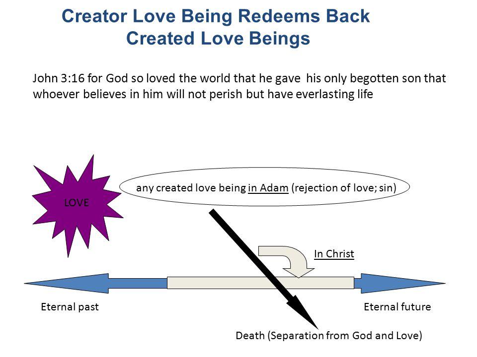 Creator Love Being Redeems Back