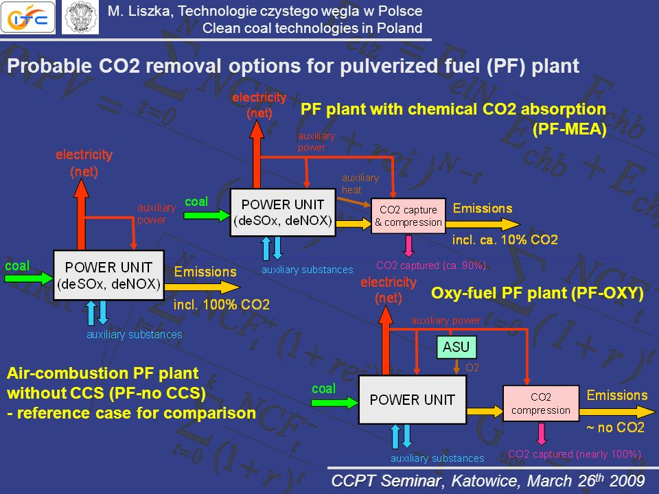Probable CO2 removal options for pulverized fuel (PF) plant