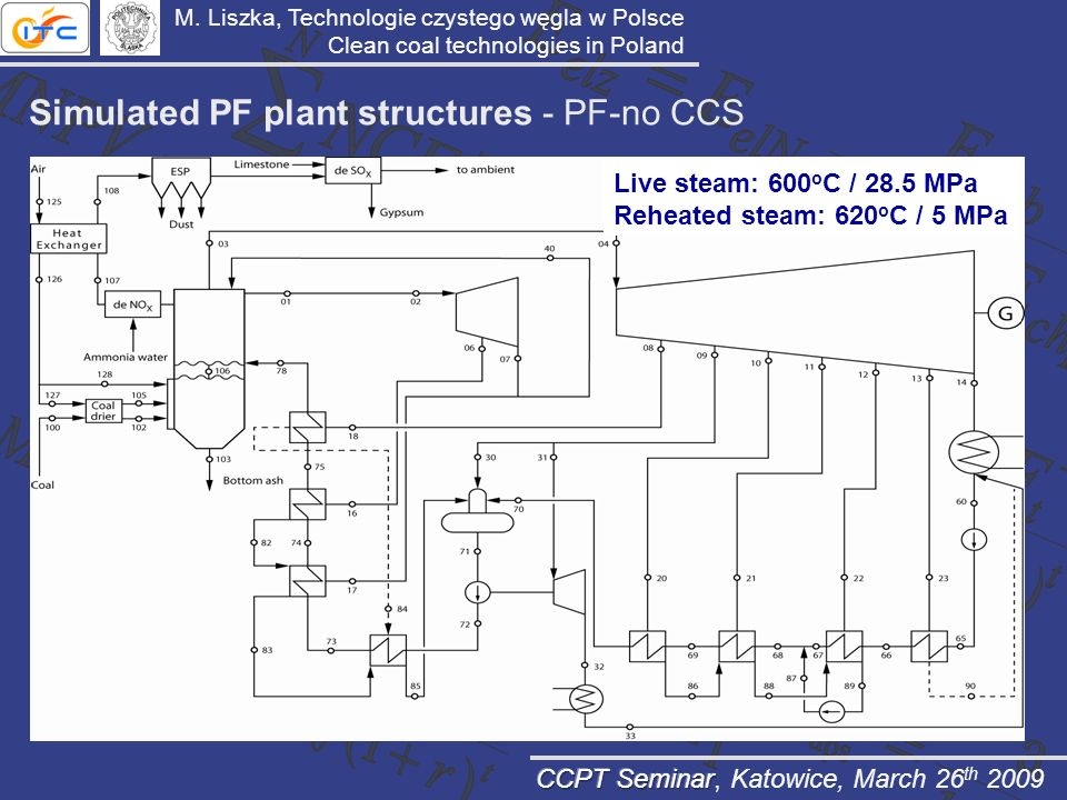 Simulated PF plant structures - PF-no CCS
