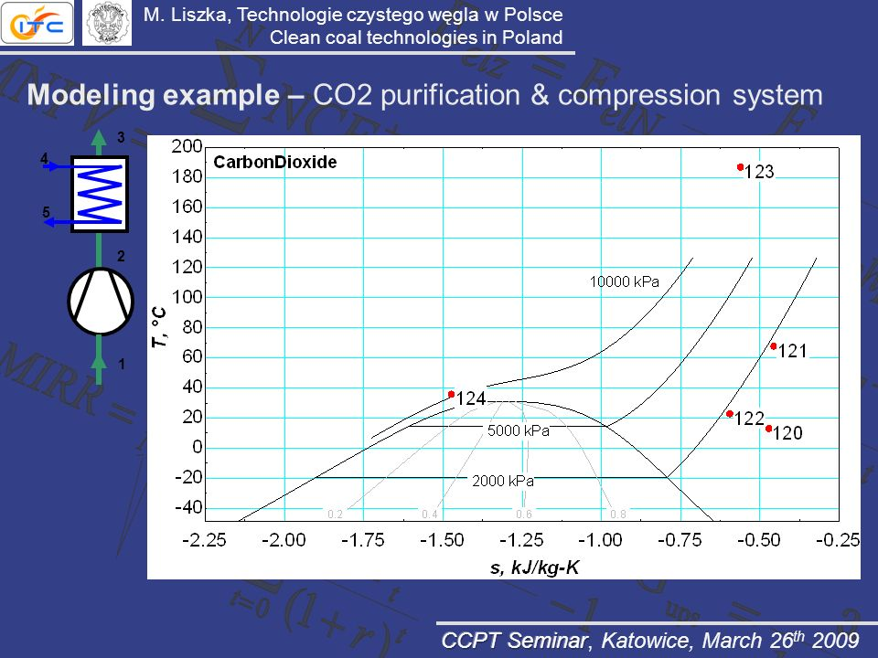 Modeling example – CO2 purification & compression system