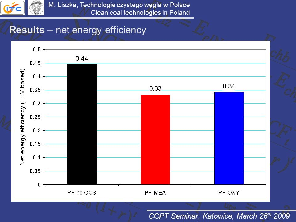 Results – net energy efficiency