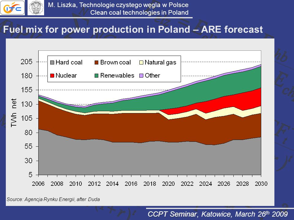 Fuel mix for power production in Poland – ARE forecast