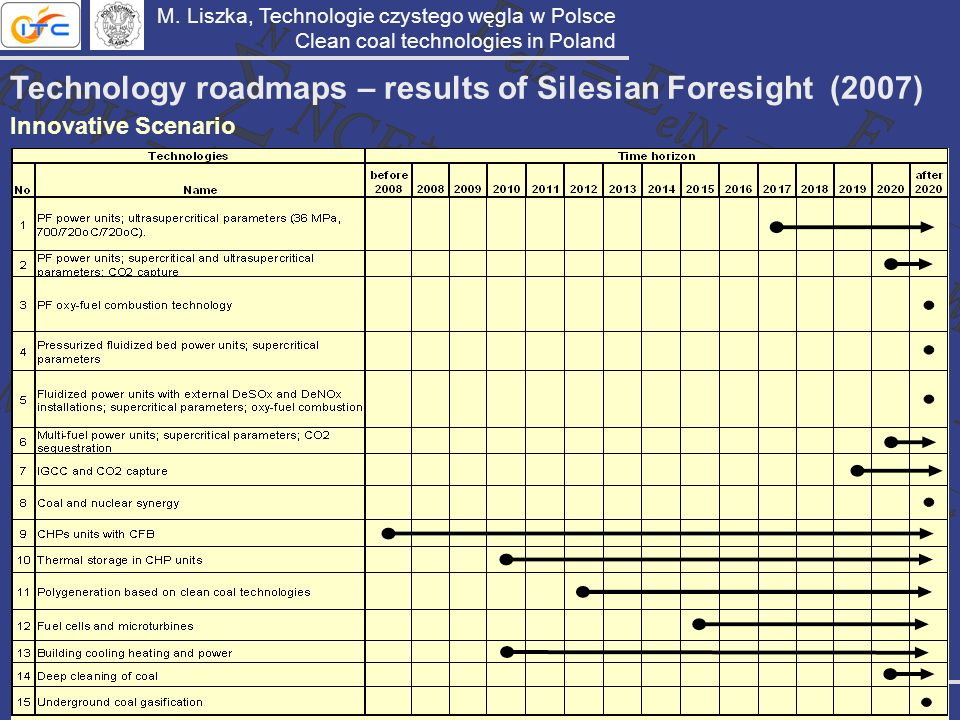 Technology roadmaps – results of Silesian Foresight (2007)