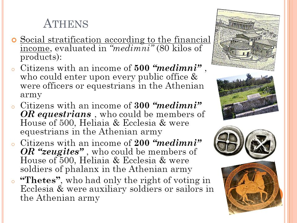 Athens Social stratification according to the financial income, evaluated in medimni (80 kilos of products):
