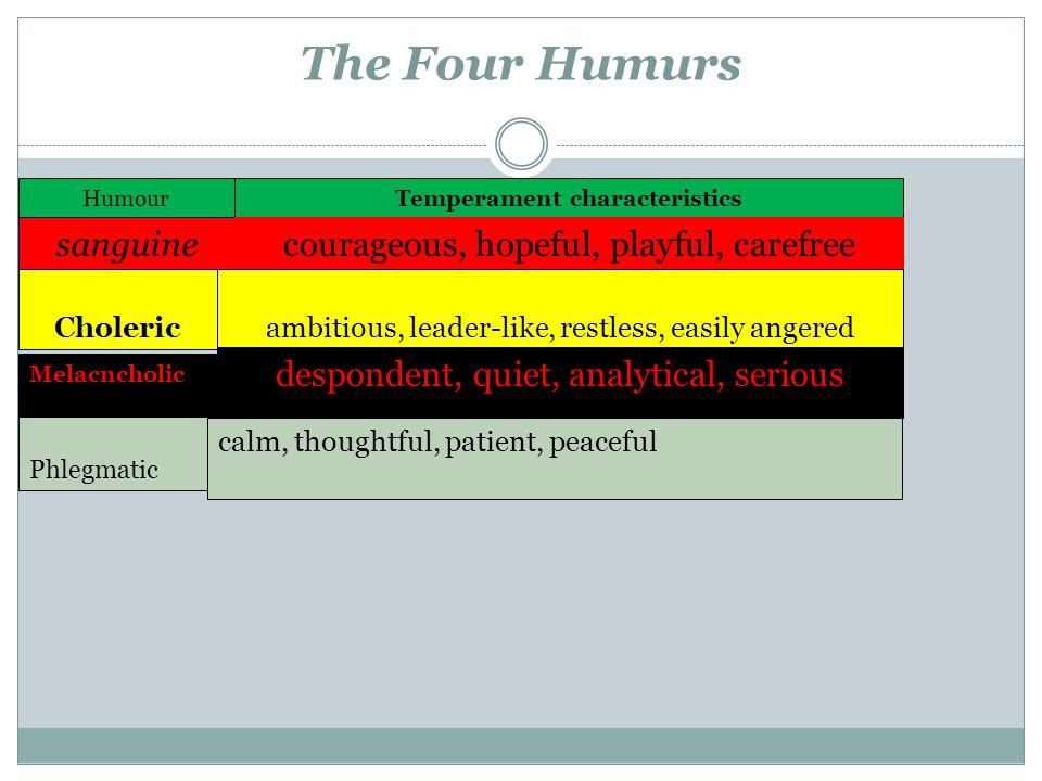 Temperament characteristics