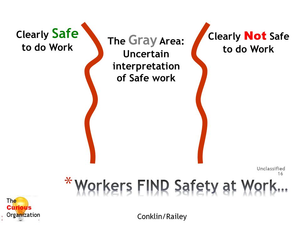 Workers FIND Safety at Work…