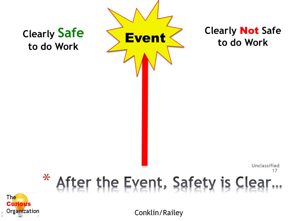 After the Event, Safety is Clear…