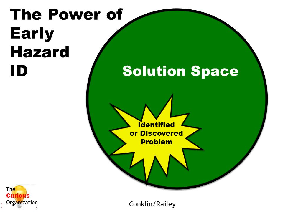 The Power of Early Hazard ID Solution Space Identified or Discovered